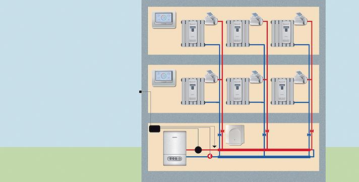 Sistema de calefacción por columnas con sonda externa
