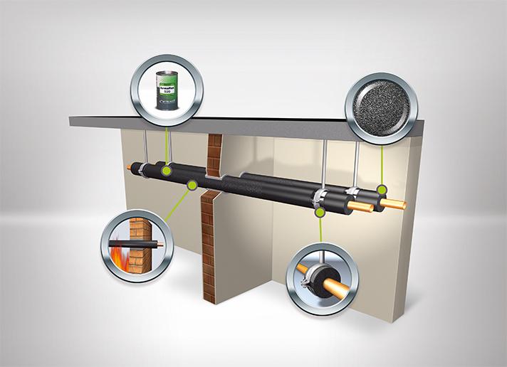El sistema Armaflex facilita al profesional cualquier reto que se le presente en las instalaciones
