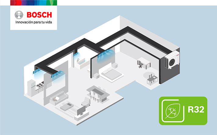 Una solución que no sólo permite el control de temperatura en cada estancia o zona, sino que además permite reducir el gasto en climatización hasta un 53%